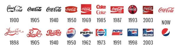 Logo van coca cola en pepsi doorheen de jaren